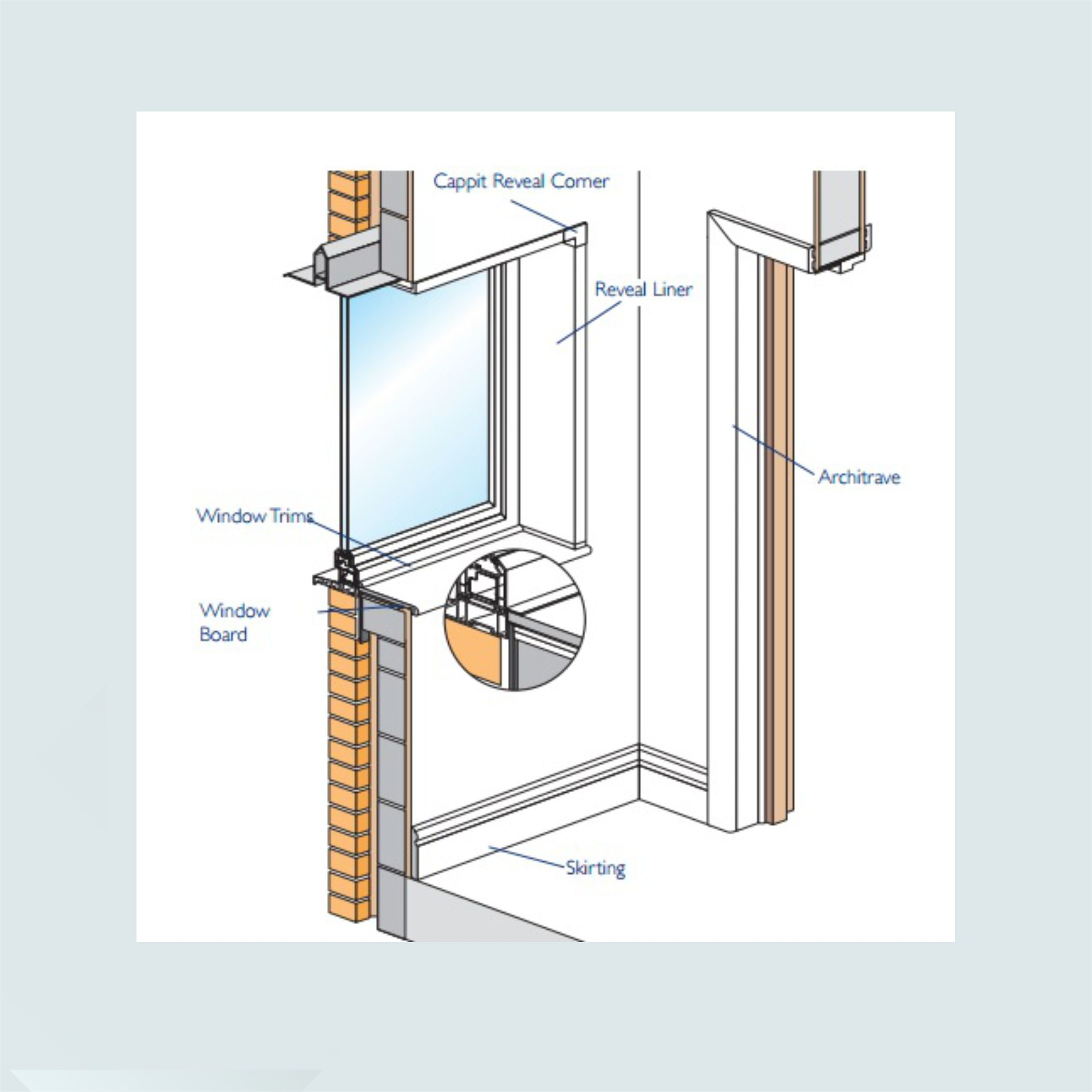 Window board diagram